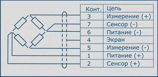 4126-М ДСТ_Схема подключения