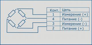 9002ДСТ_Схема подключения