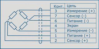 1925 ИС-М (до 5 кН)_Схема подключения
